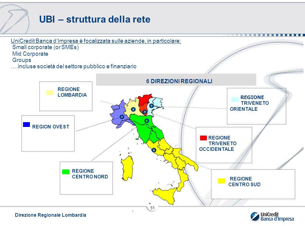 UBI – struttura della rete
