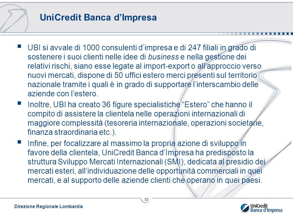 UniCredit Banca d'Impresa