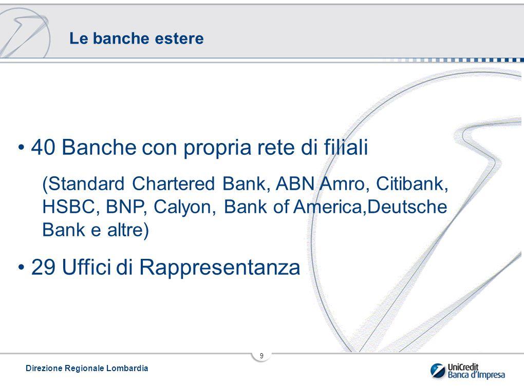 40 Banche con propria rete di filiali