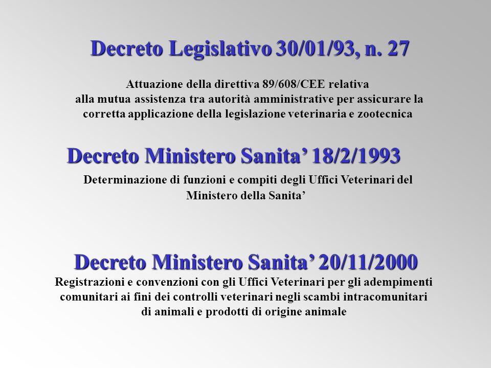 Decreto Legislativo 30/01/93, n. 27