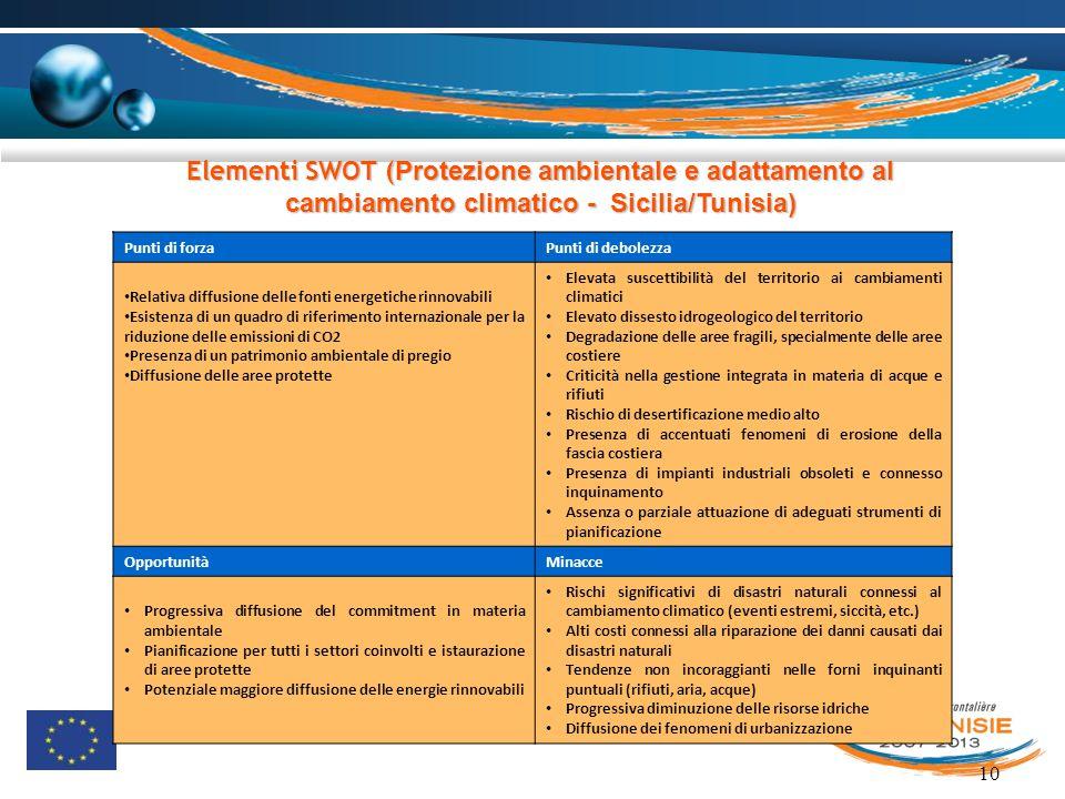 Elementi SWOT (Protezione ambientale e adattamento al cambiamento climatico - Sicilia/Tunisia)