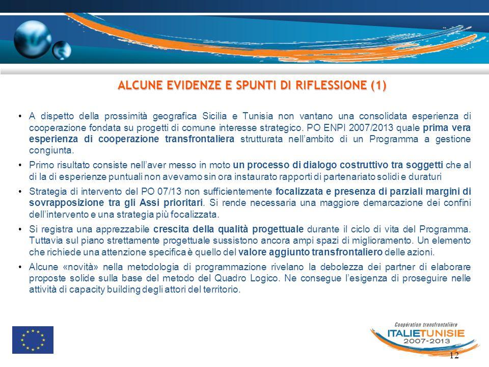 ALCUNE EVIDENZE E SPUNTI DI RIFLESSIONE (1)