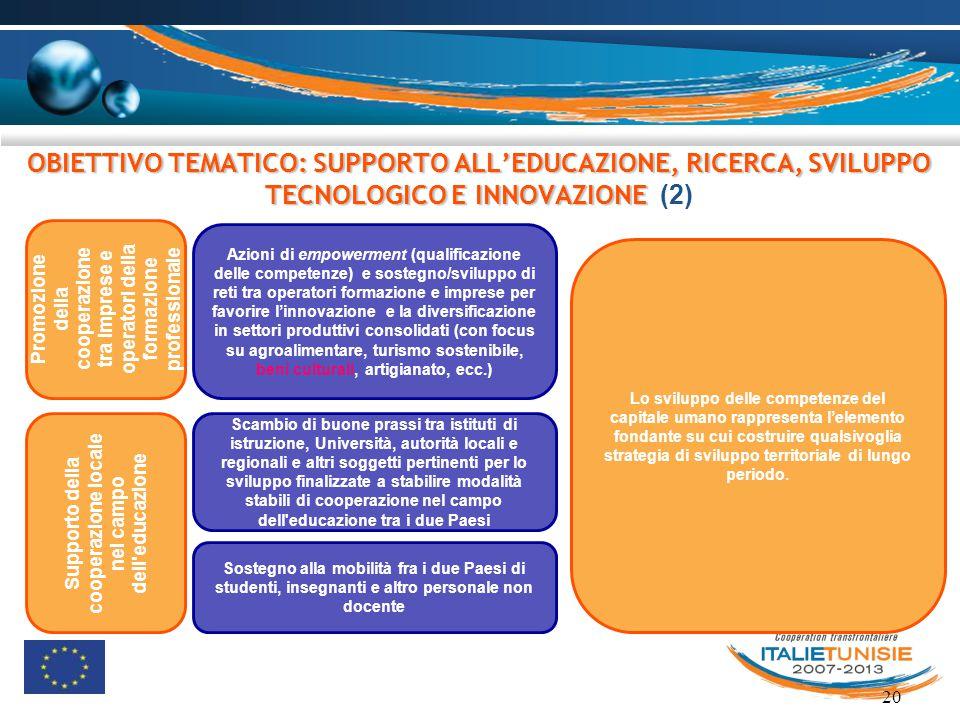 Supporto della cooperazione locale nel campo dell educazione