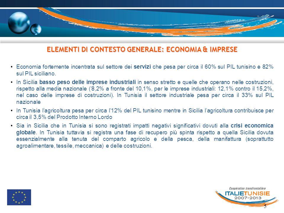 ELEMENTI DI CONTESTO GENERALE: ECONOMIA & IMPRESE