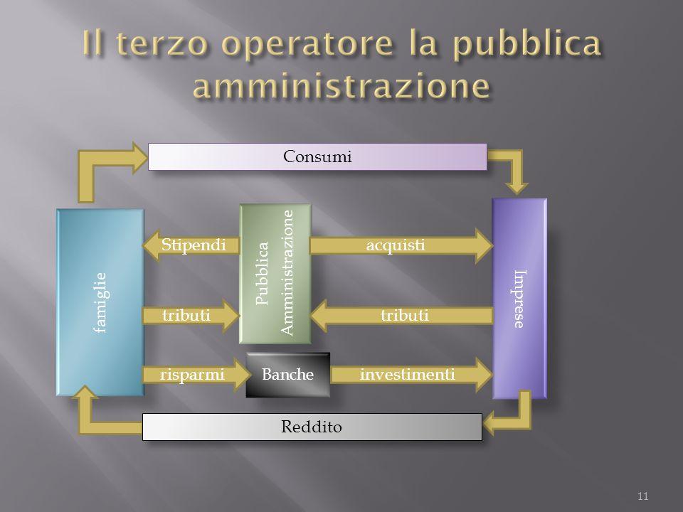 Il terzo operatore la pubblica amministrazione