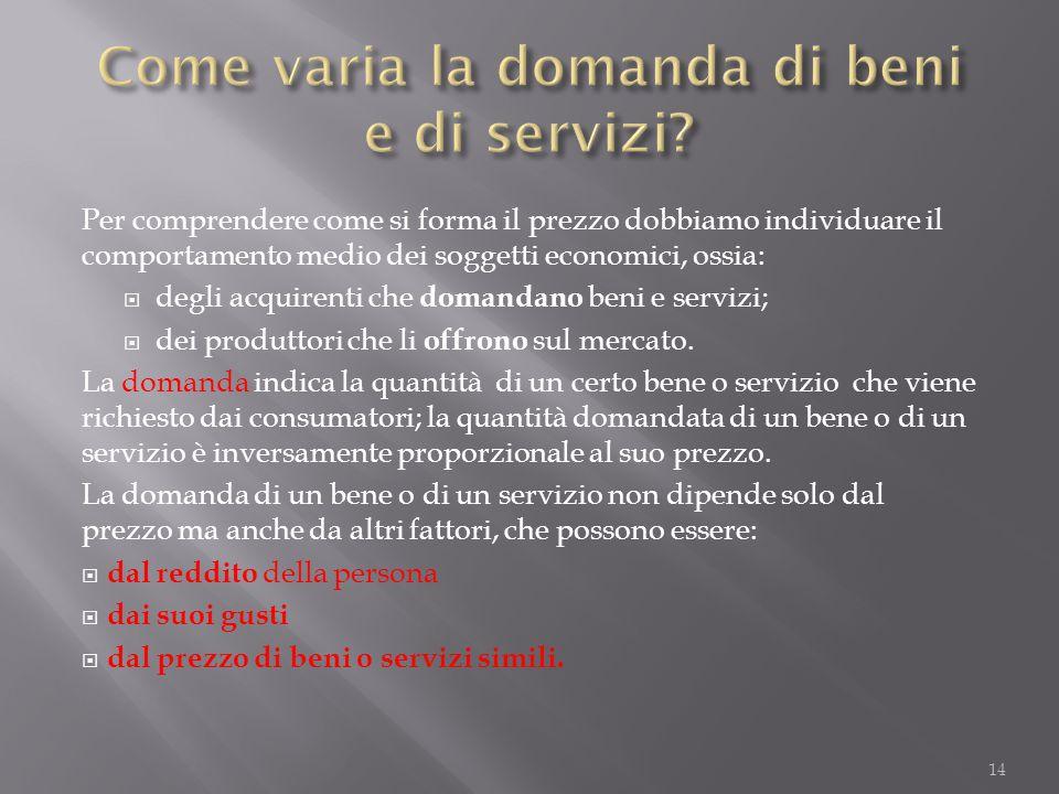 Come varia la domanda di beni e di servizi