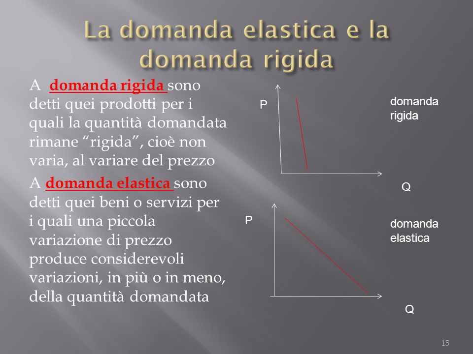 La domanda elastica e la domanda rigida