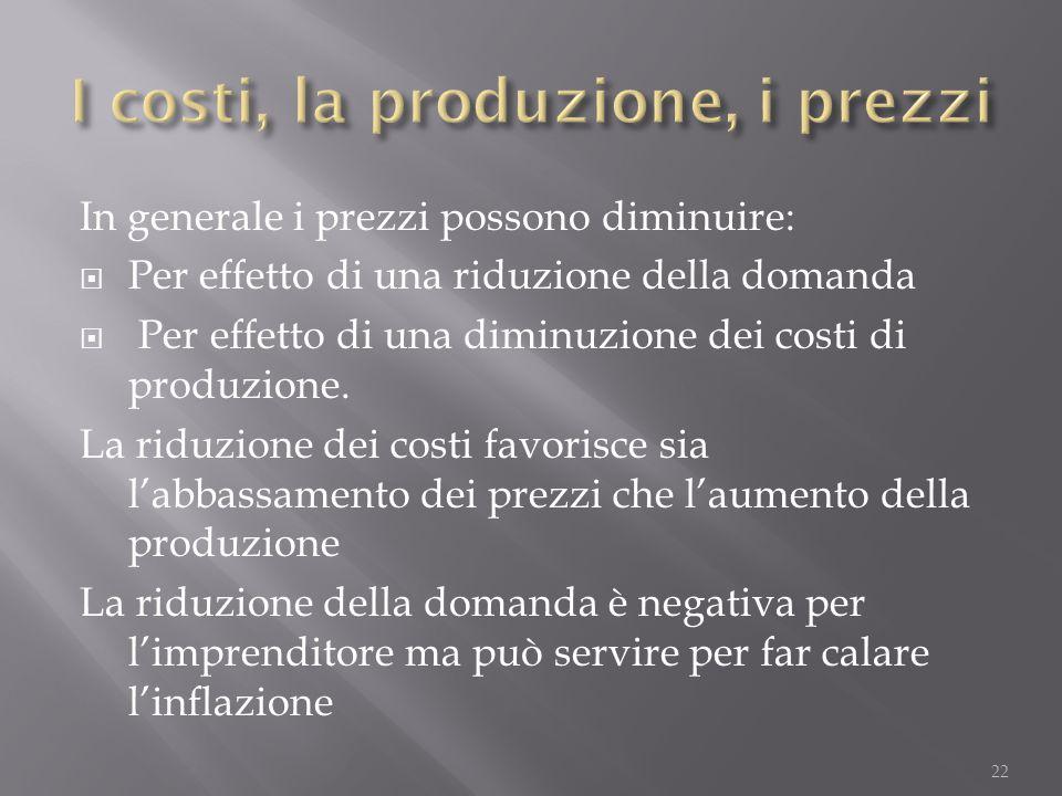 I costi, la produzione, i prezzi