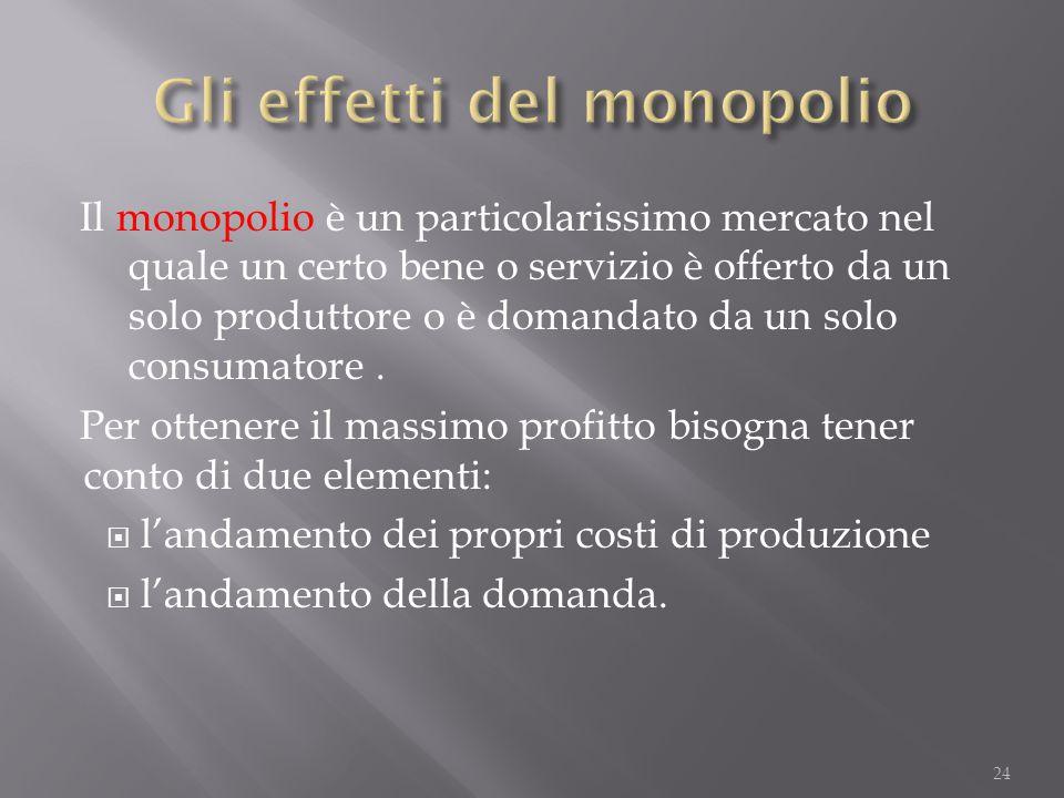Gli effetti del monopolio