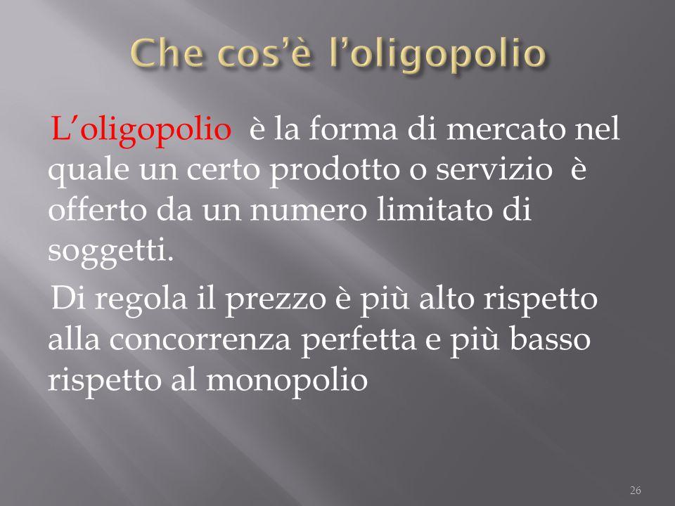 Che cos'è l'oligopolio