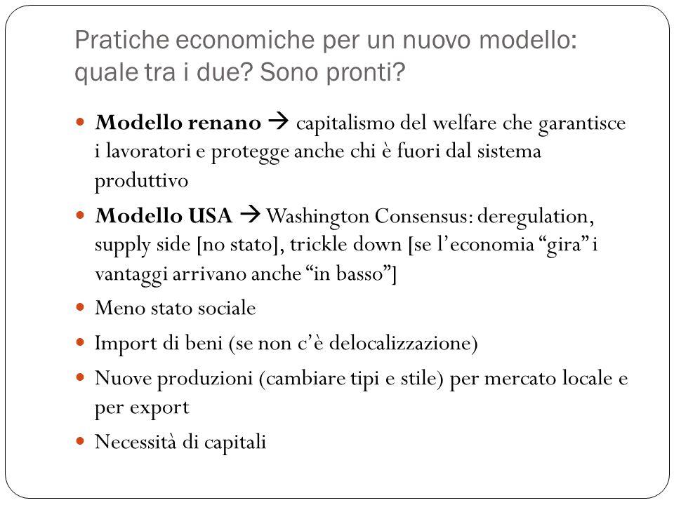 Pratiche economiche per un nuovo modello: quale tra i due Sono pronti