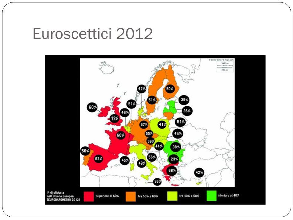 Euroscettici 2012