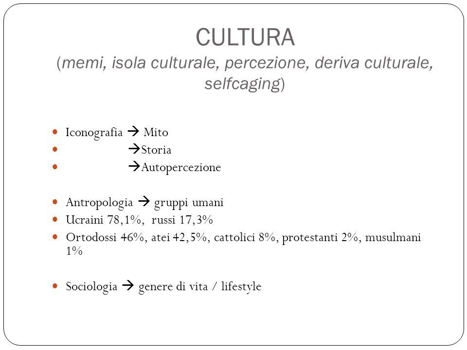 CULTURA (memi, isola culturale, percezione, deriva culturale, selfcaging)