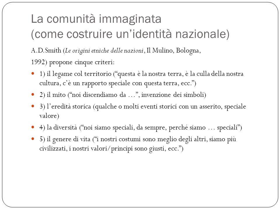 La comunità immaginata (come costruire un'identità nazionale)