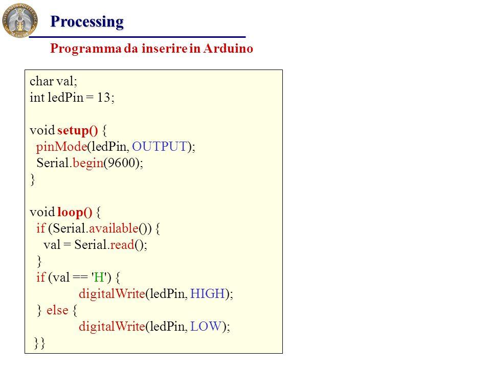 Processing Programma da inserire in Arduino char val; int ledPin = 13;