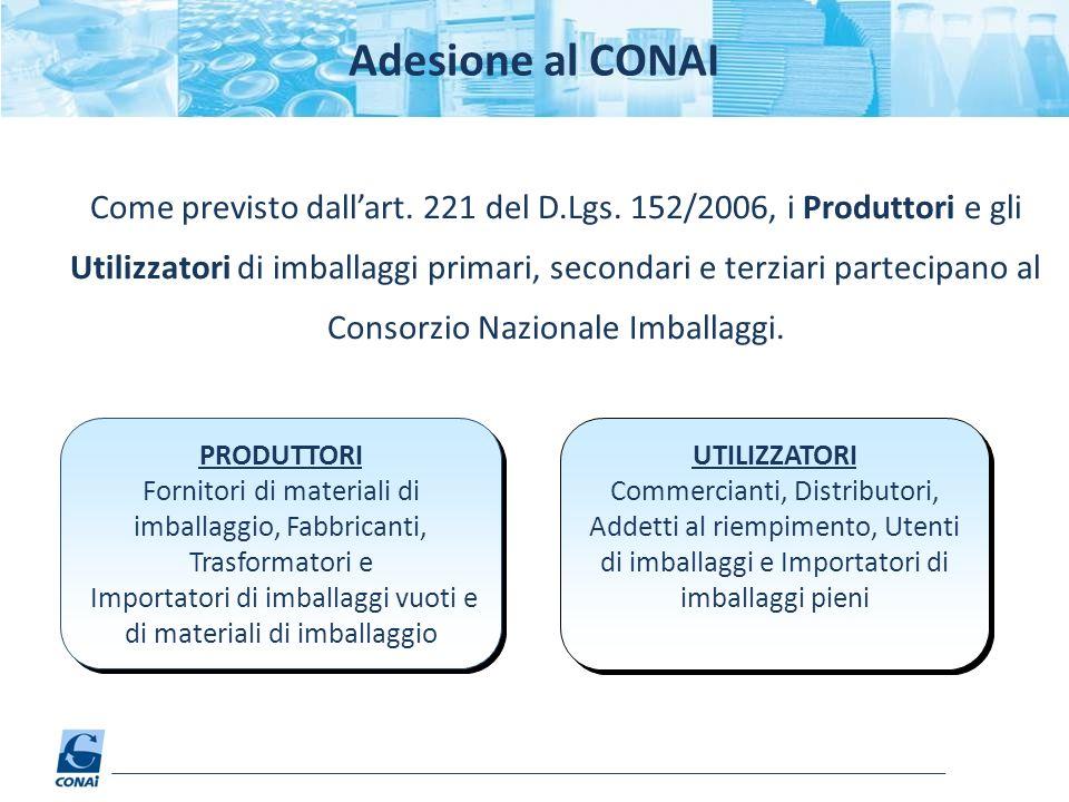 Adesione al CONAI