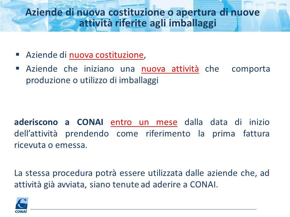 Aziende di nuova costituzione o apertura di nuove attività riferite agli imballaggi