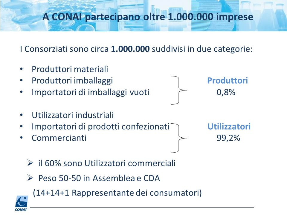 A CONAI partecipano oltre 1.000.000 imprese