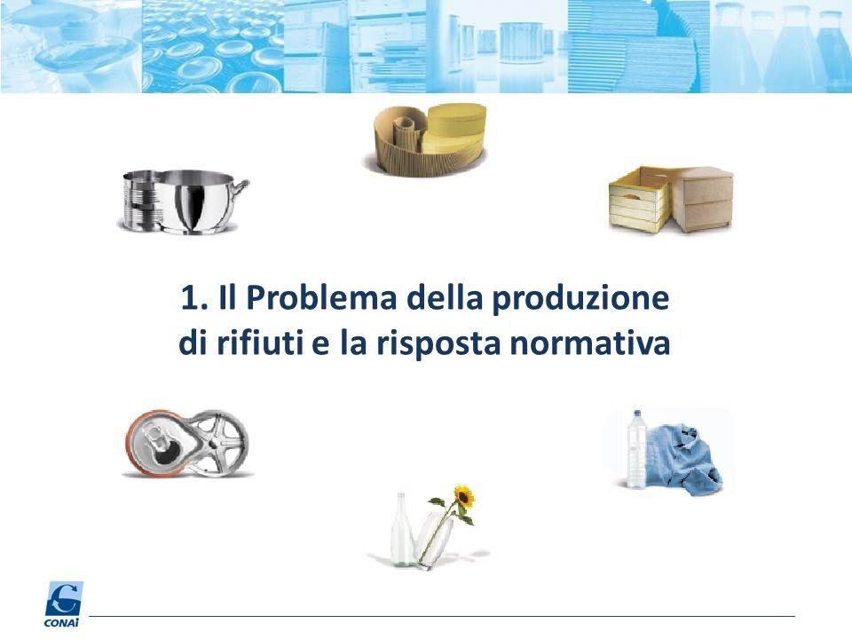 1. Il Problema della produzione di rifiuti e la risposta normativa