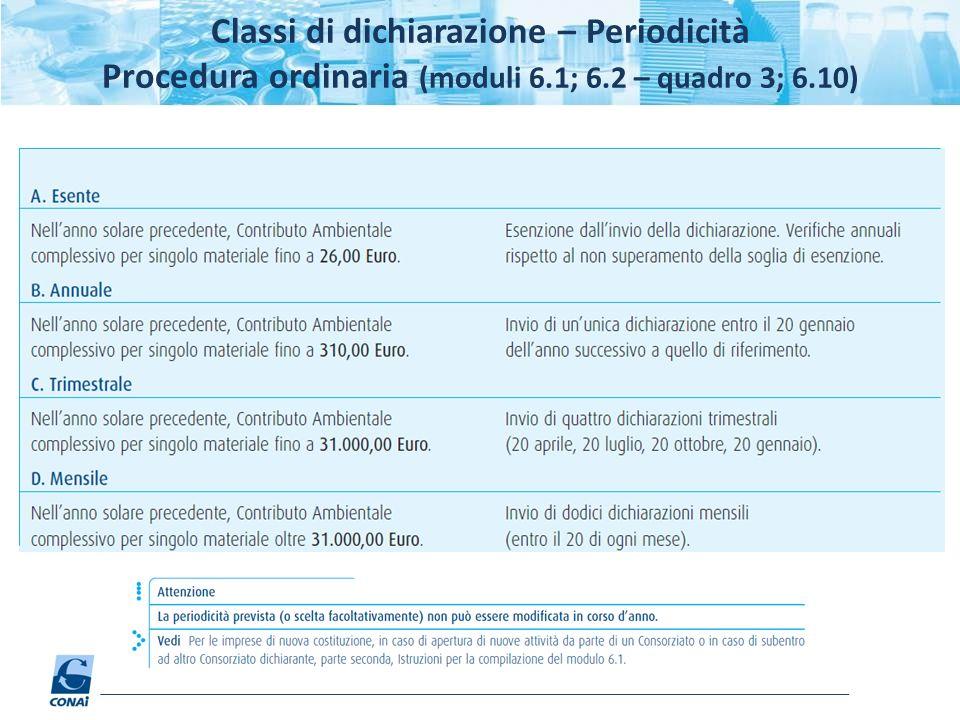 Classi di dichiarazione – Periodicità