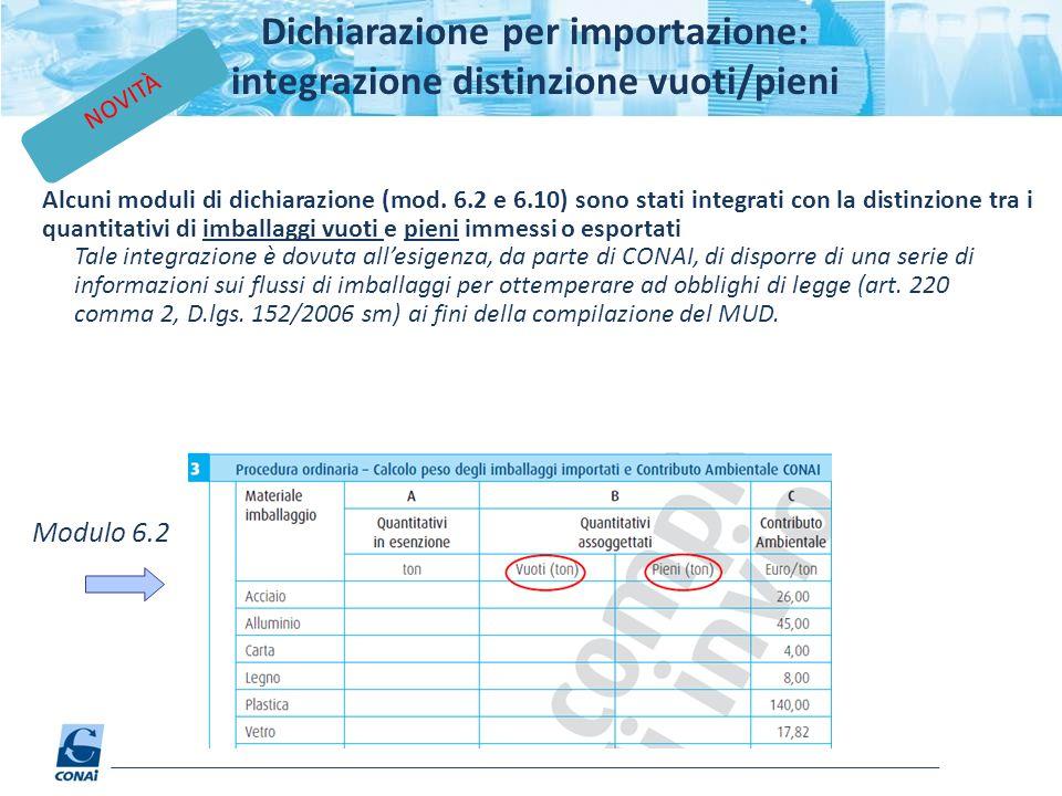 Dichiarazione per importazione: integrazione distinzione vuoti/pieni