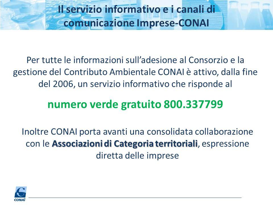 Il servizio informativo e i canali di comunicazione Imprese-CONAI
