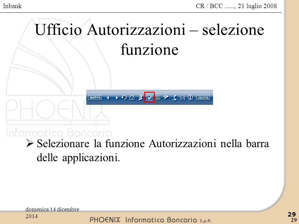 Ufficio Autorizzazioni – selezione funzione