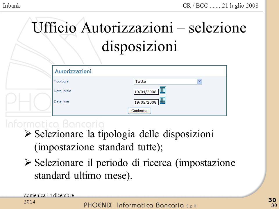 Ufficio Autorizzazioni – selezione disposizioni
