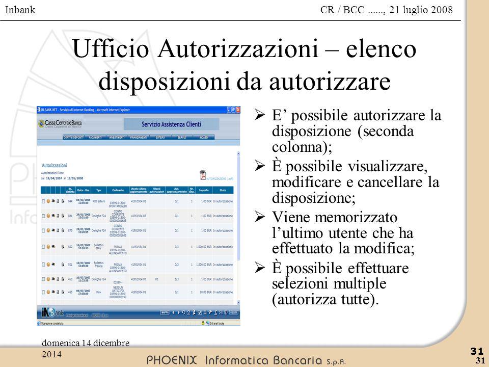 Ufficio Autorizzazioni – elenco disposizioni da autorizzare