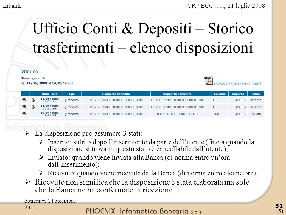 Ufficio Conti & Depositi – Storico trasferimenti – elenco disposizioni