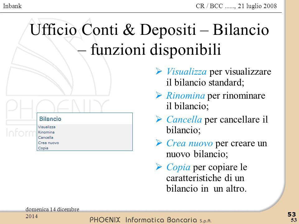 Ufficio Conti & Depositi – Bilancio – funzioni disponibili