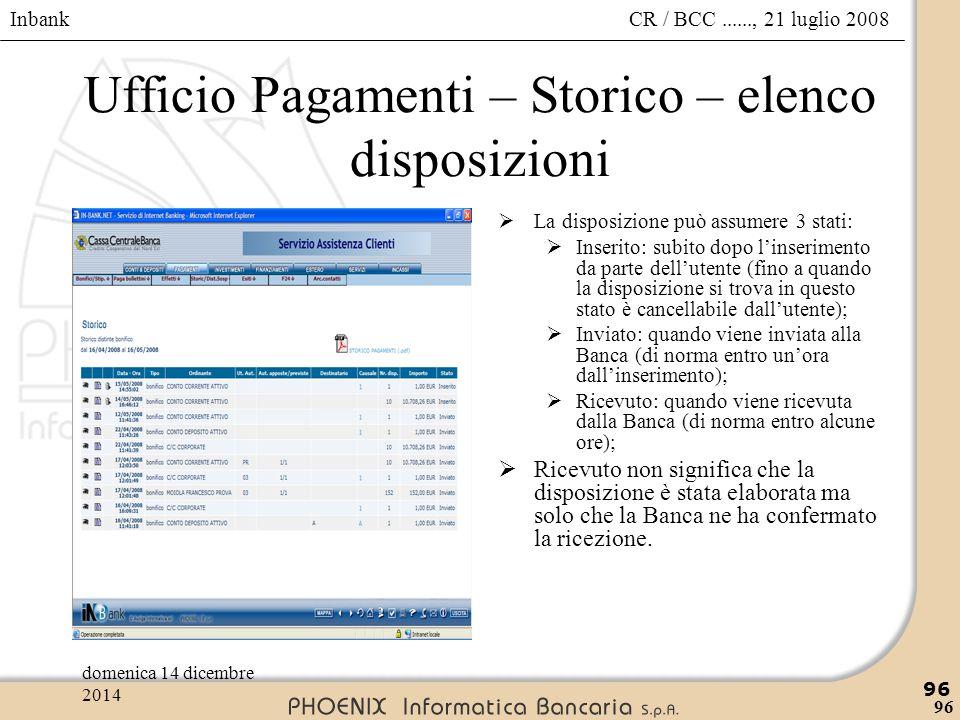 Ufficio Pagamenti – Storico – elenco disposizioni