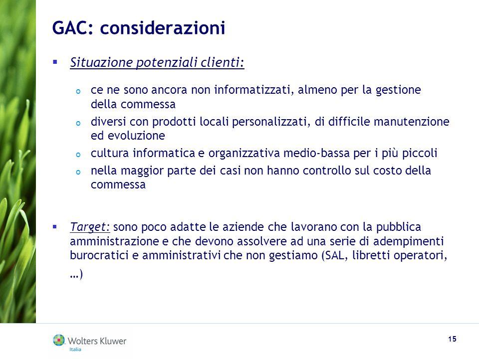 GAC: considerazioni Situazione potenziali clienti: