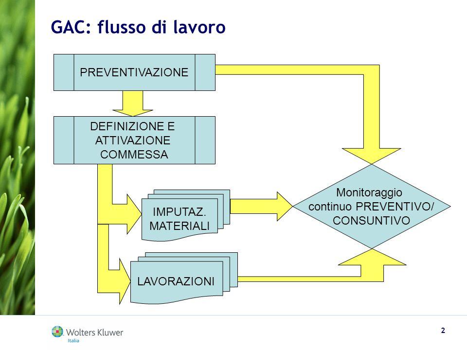 GAC: flusso di lavoro PREVENTIVAZIONE