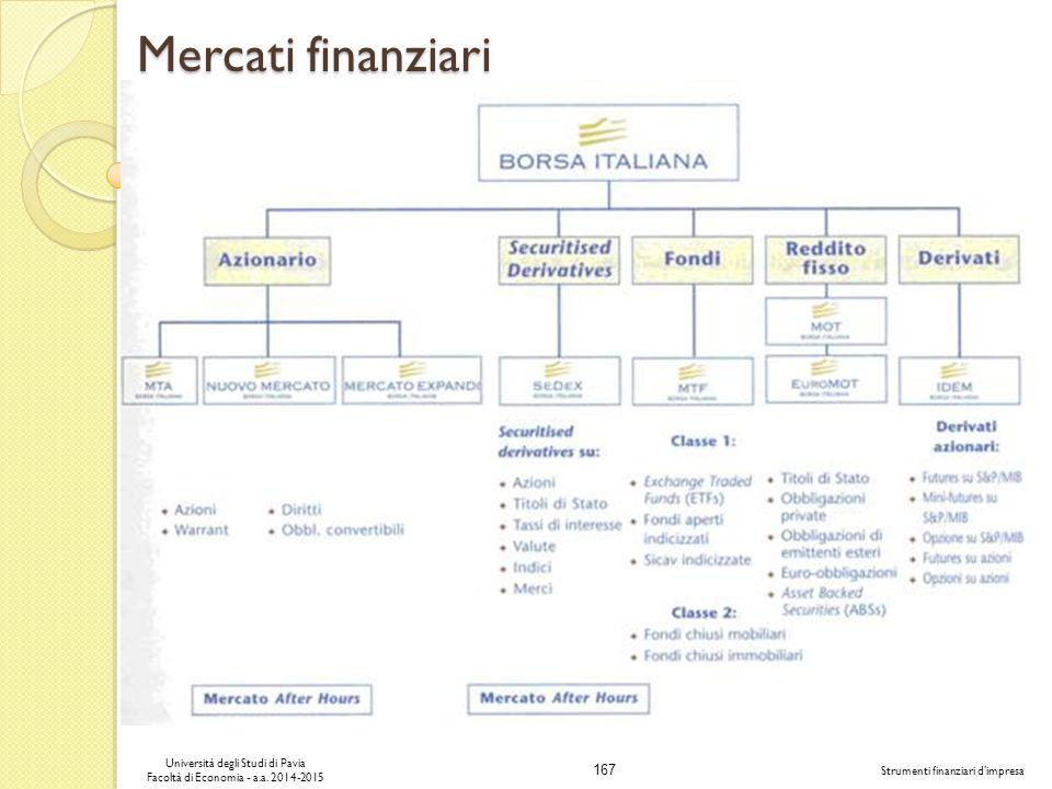 Strumenti finanziari d impresa