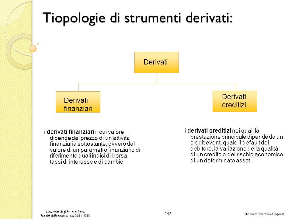 Tiopologie di strumenti derivati: