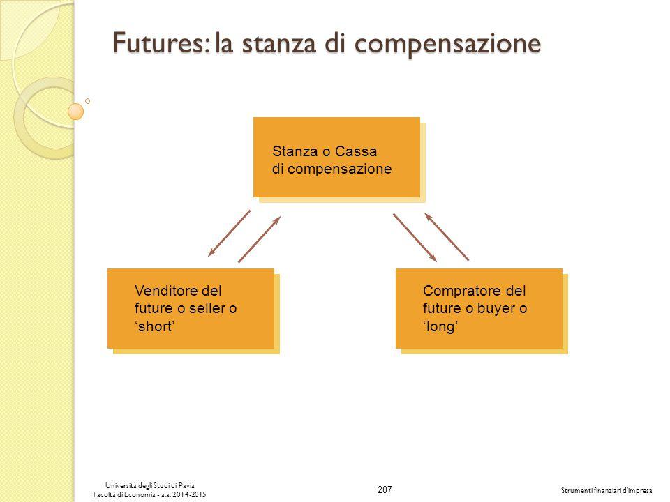 Futures: la stanza di compensazione