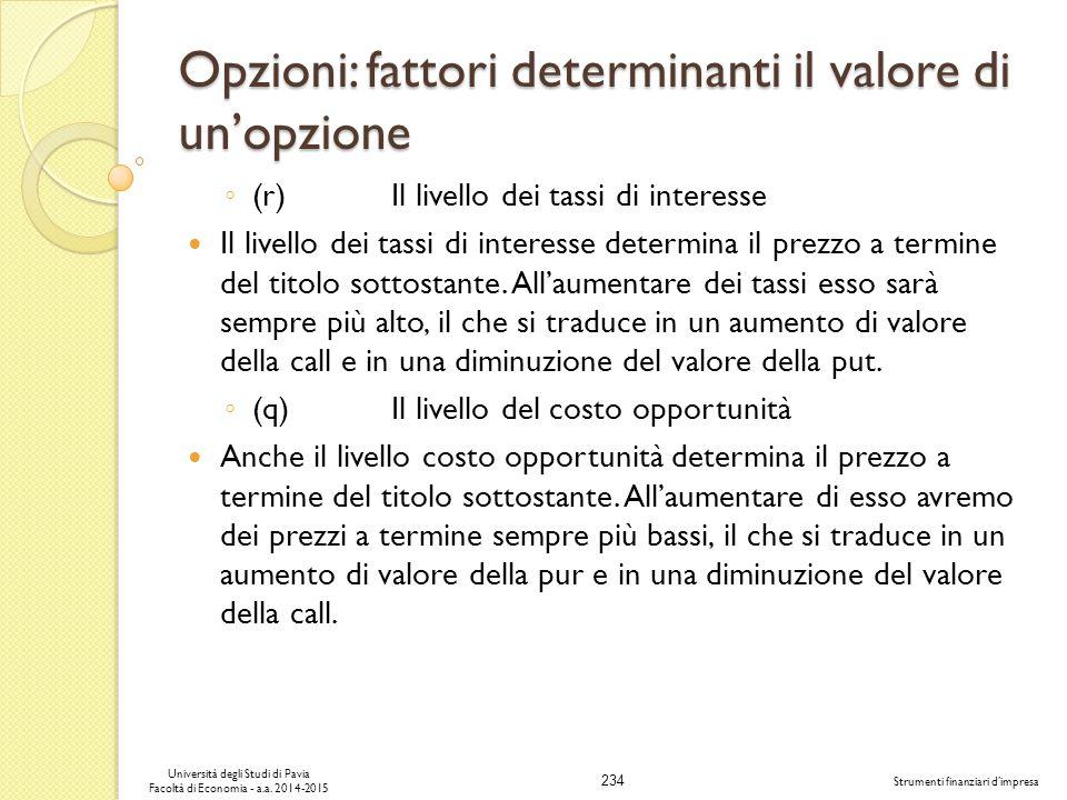 Opzioni: fattori determinanti il valore di un'opzione