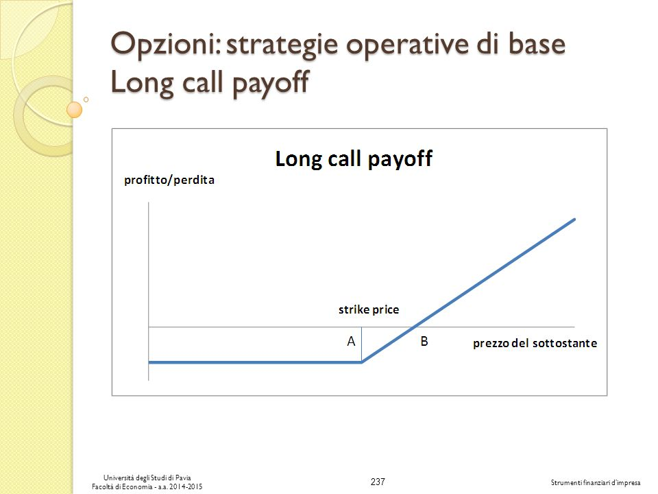 Opzioni: strategie operative di base Long call payoff