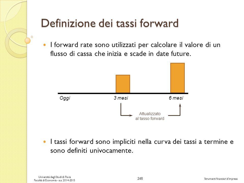 Definizione dei tassi forward