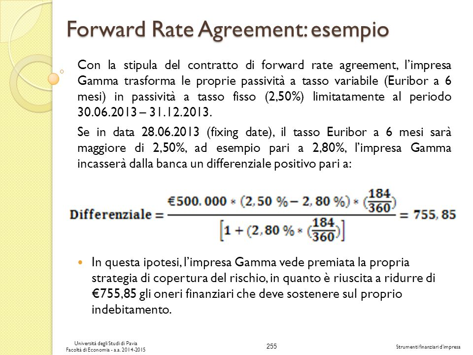 Forward Rate Agreement: esempio