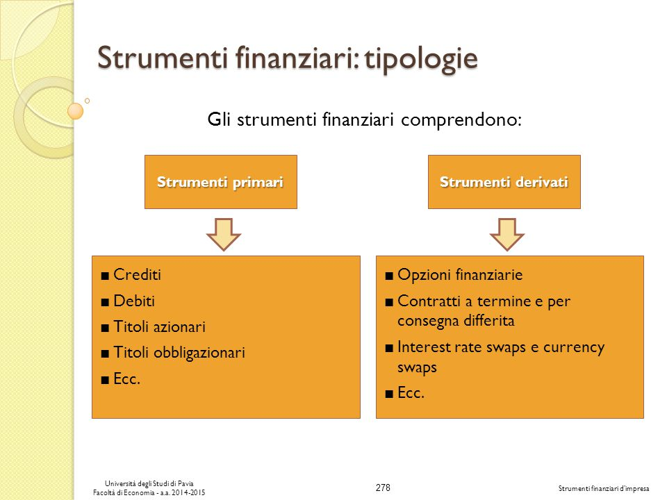 Strumenti finanziari: tipologie