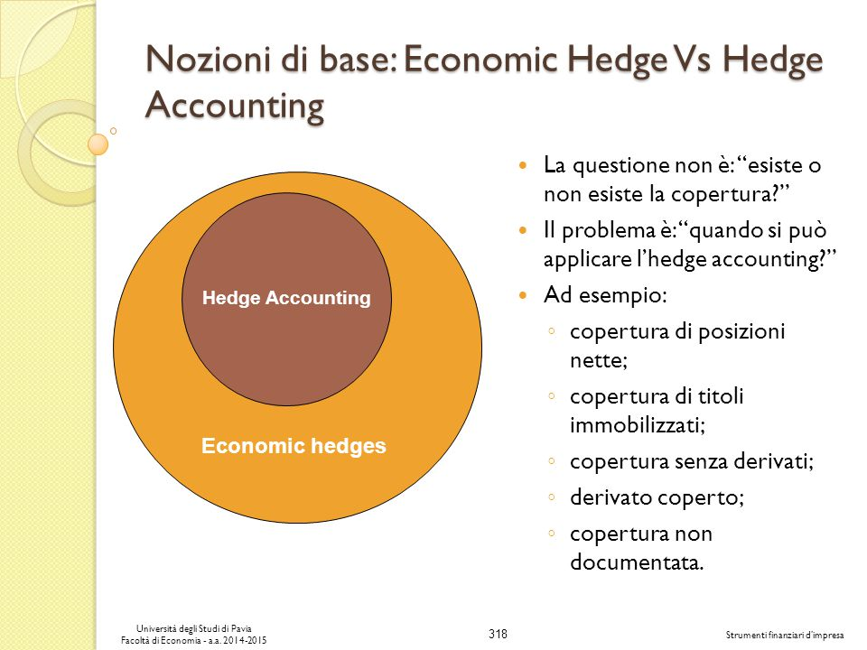 Nozioni di base: Economic Hedge Vs Hedge Accounting