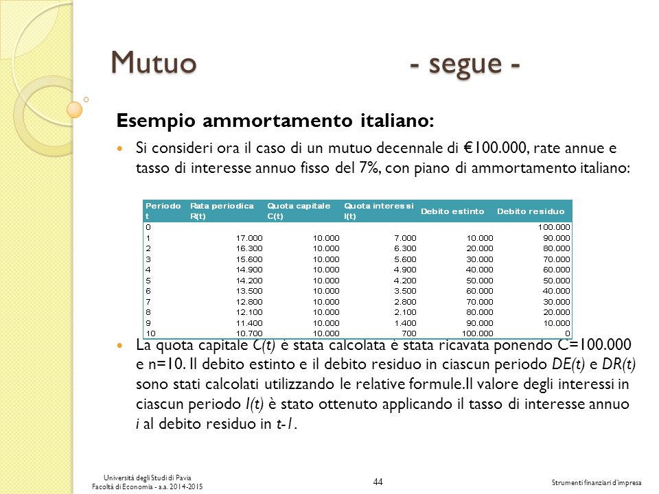 Mutuo - segue - Esempio ammortamento italiano: