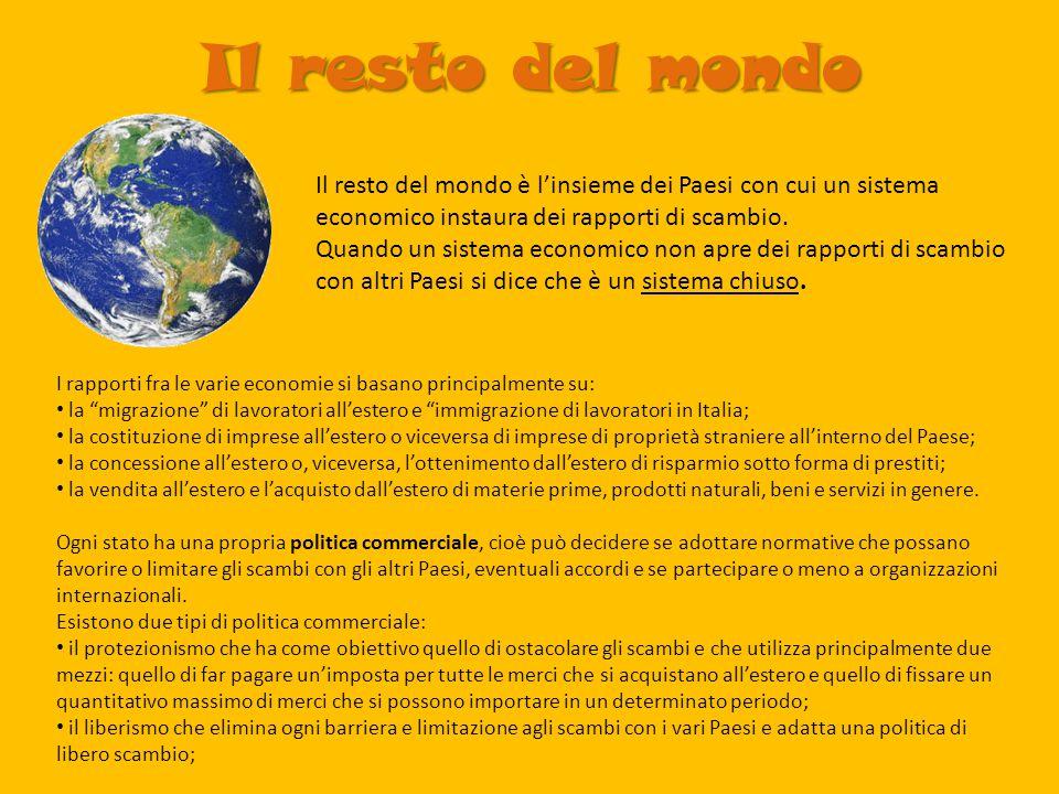 Il resto del mondo Il resto del mondo è l'insieme dei Paesi con cui un sistema economico instaura dei rapporti di scambio.