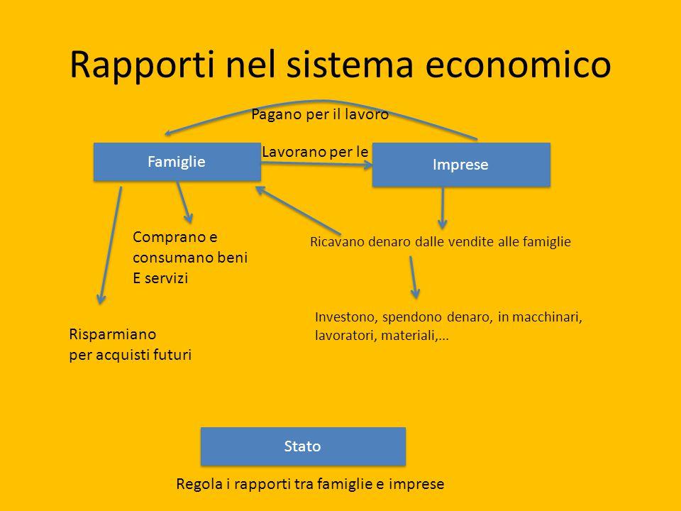 Rapporti nel sistema economico