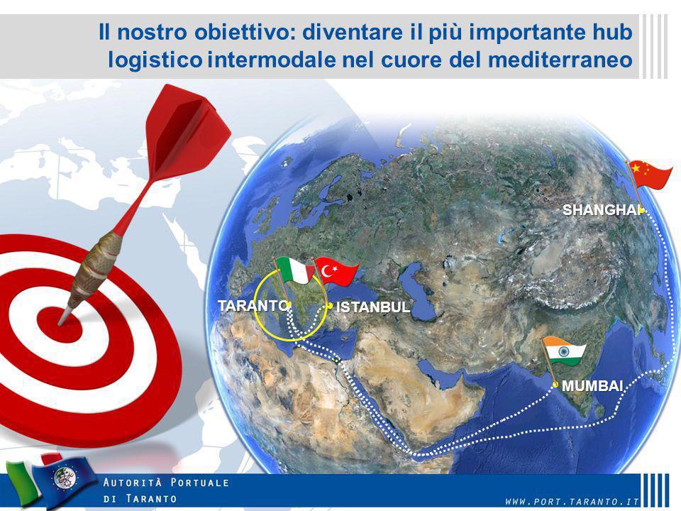 Il nostro obiettivo: diventare il più importante hub logistico intermodale nel cuore del mediterraneo