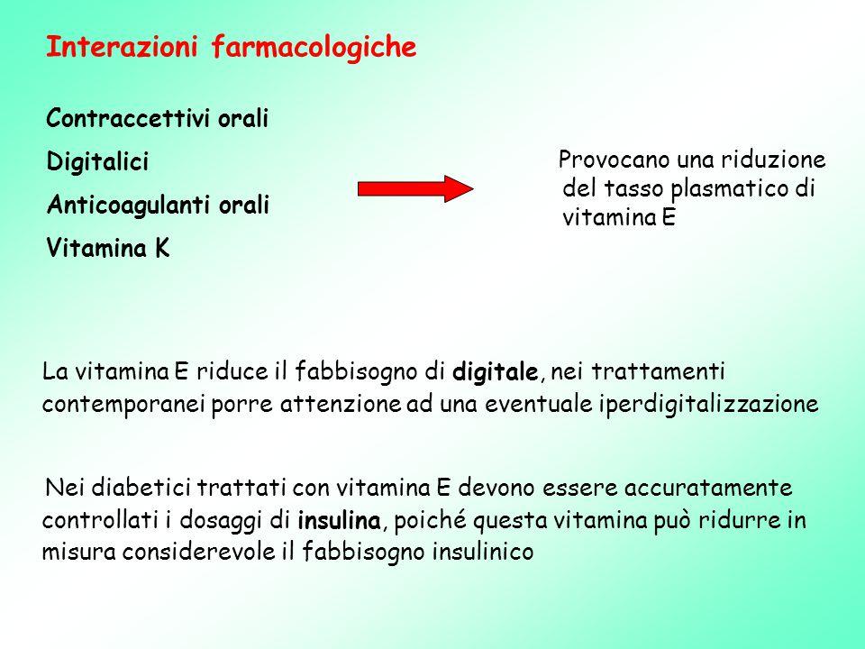 Interazioni farmacologiche