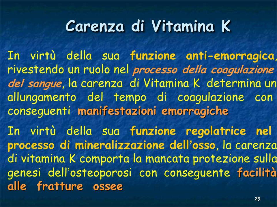 Carenza di Vitamina K