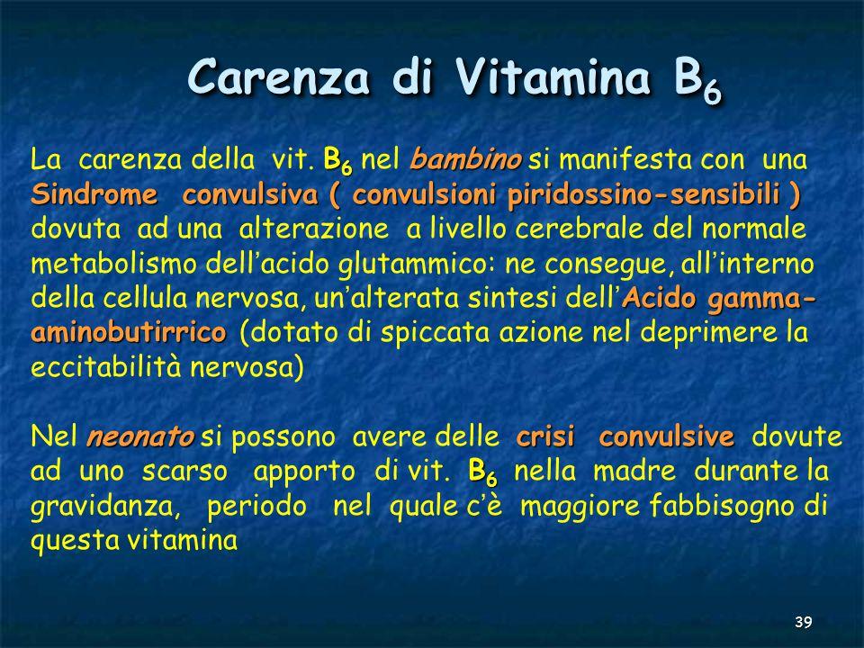 Carenza di Vitamina B6